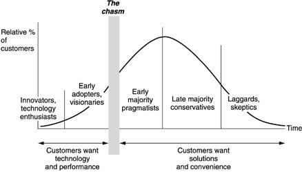 chasm.jpg